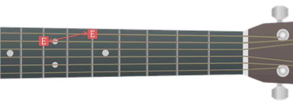 How to tune a guitar using Harmonics - The A String