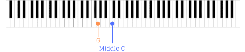 How to tune your G guitar string using a piano